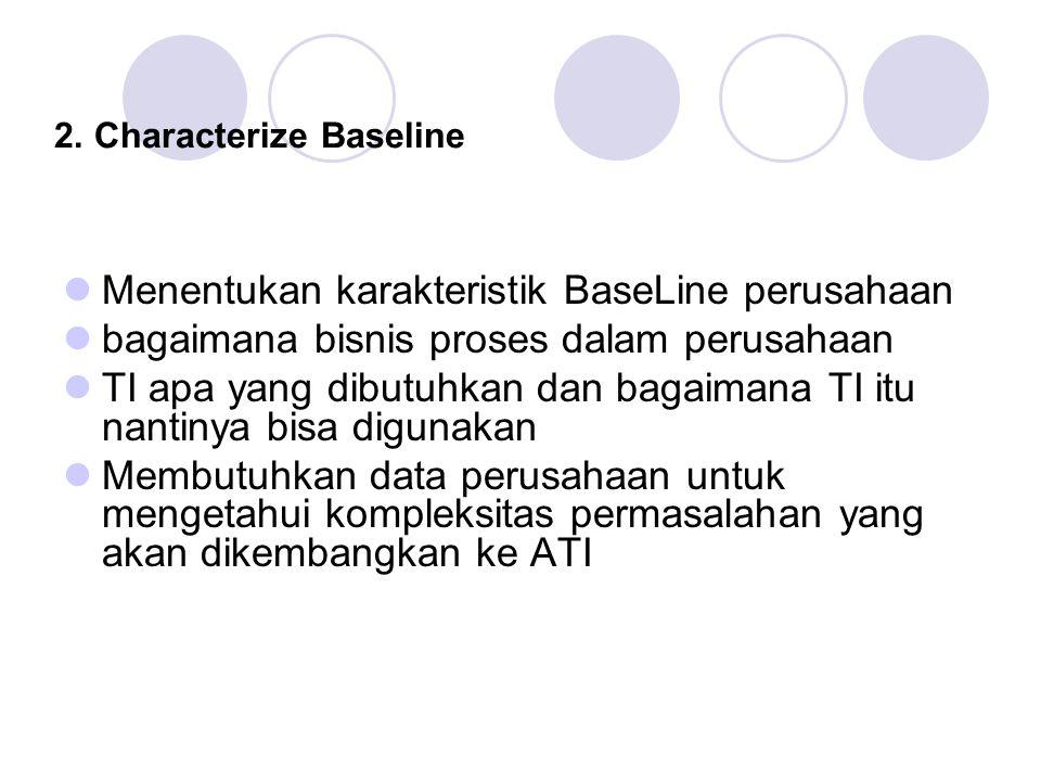 2. Characterize Baseline Menentukan karakteristik BaseLine perusahaan bagaimana bisnis proses dalam perusahaan TI apa yang dibutuhkan dan bagaimana TI