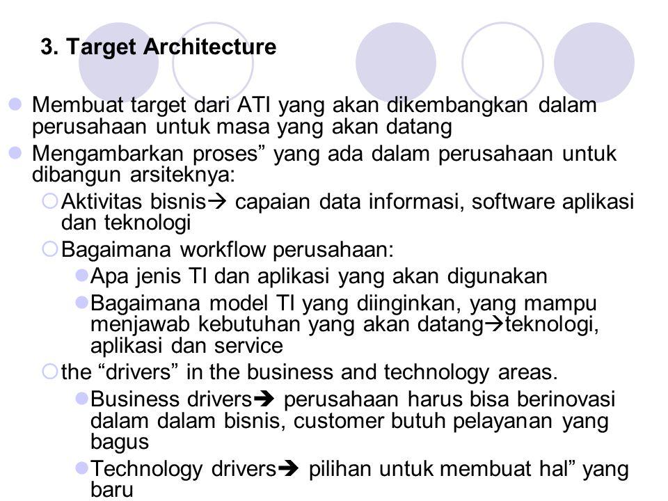 """3. Target Architecture Membuat target dari ATI yang akan dikembangkan dalam perusahaan untuk masa yang akan datang Mengambarkan proses"""" yang ada dalam"""