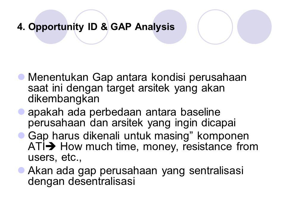 4. Opportunity ID & GAP Analysis Menentukan Gap antara kondisi perusahaan saat ini dengan target arsitek yang akan dikembangkan apakah ada perbedaan a