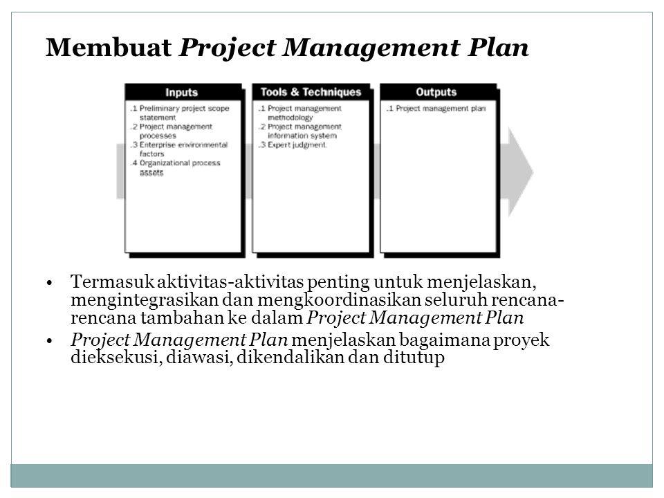 Membuat Project Management Plan Termasuk aktivitas-aktivitas penting untuk menjelaskan, mengintegrasikan dan mengkoordinasikan seluruh rencana- rencan