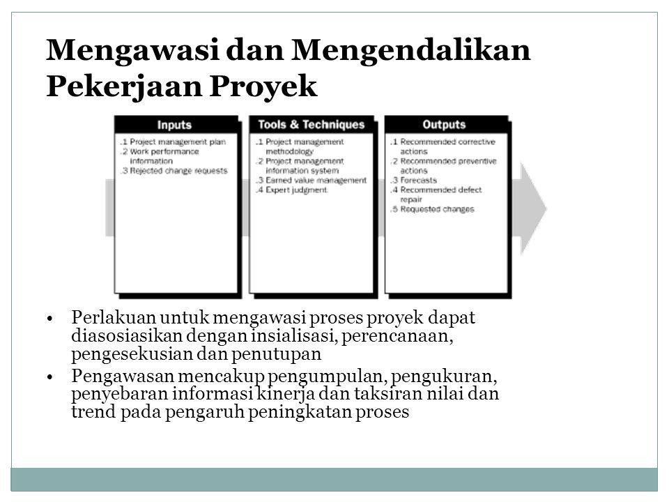 Mengawasi dan Mengendalikan Pekerjaan Proyek Perlakuan untuk mengawasi proses proyek dapat diasosiasikan dengan insialisasi, perencanaan, pengesekusia