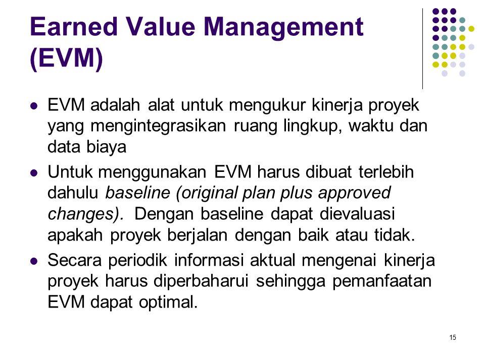 15 Earned Value Management (EVM) EVM adalah alat untuk mengukur kinerja proyek yang mengintegrasikan ruang lingkup, waktu dan data biaya Untuk menggun