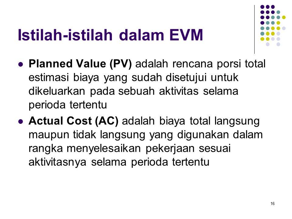 16 Istilah-istilah dalam EVM Planned Value (PV) adalah rencana porsi total estimasi biaya yang sudah disetujui untuk dikeluarkan pada sebuah aktivitas