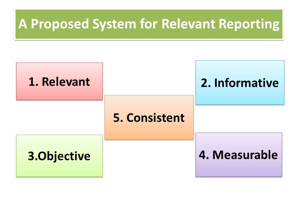 A Proposed System for Relevant Reporting 1. Relevant 2. Informative 3.Objective 4. Measurable 5. Consistent