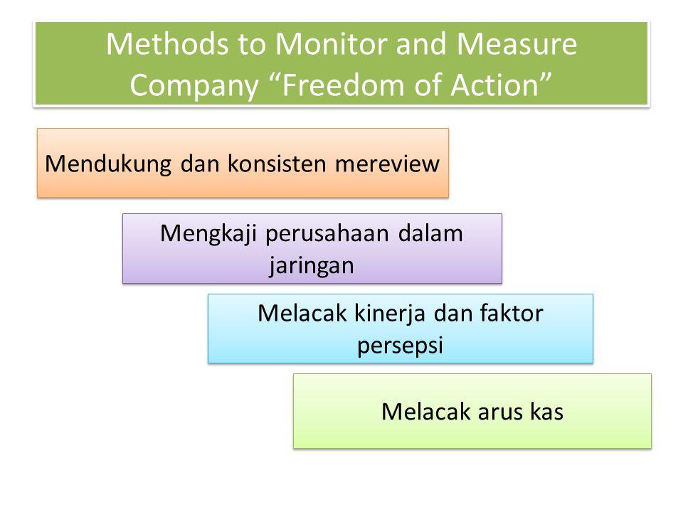 """Methods to Monitor and Measure Company """"Freedom of Action"""" Mendukung dan konsisten mereview Mengkaji perusahaan dalam jaringan Melacak kinerja dan fak"""