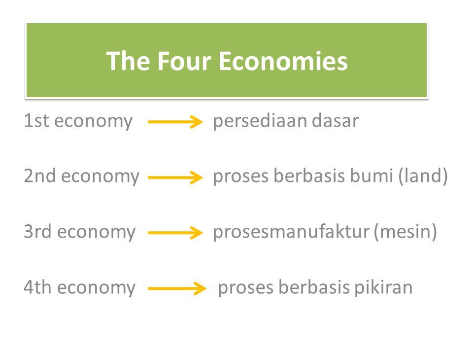 The Four Economies 1st economy persediaan dasar 2nd economy proses berbasis bumi (land) 3rd economyprosesmanufaktur (mesin) 4th economy proses berbasi