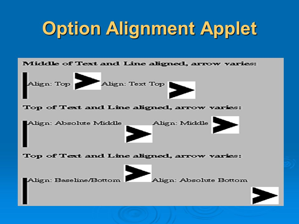 Option Alignment Applet