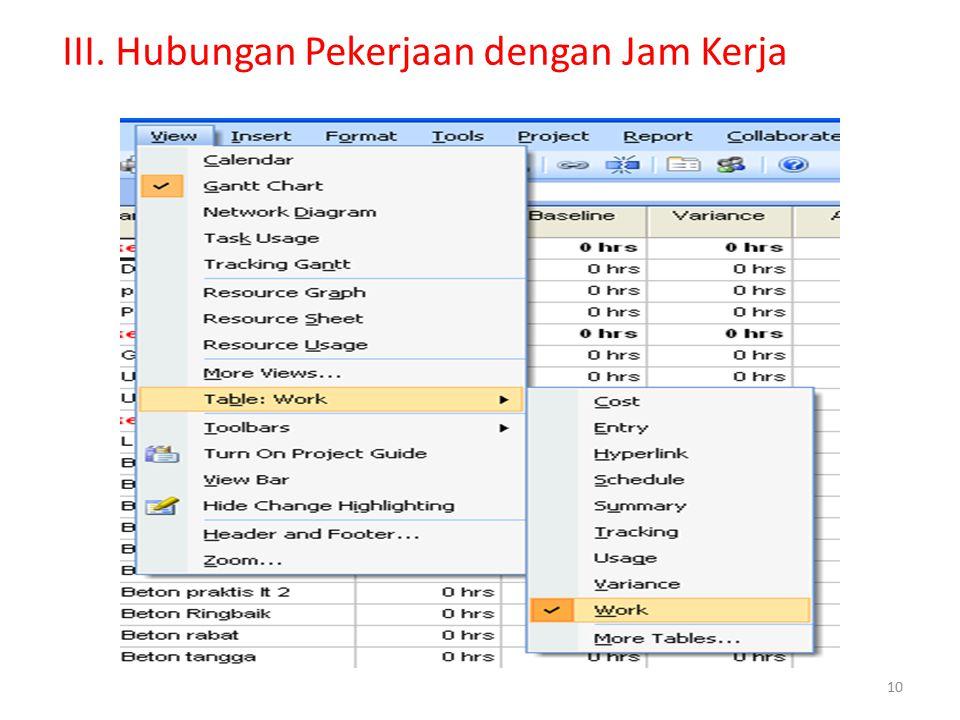 III. Hubungan Pekerjaan dengan Jam Kerja 10