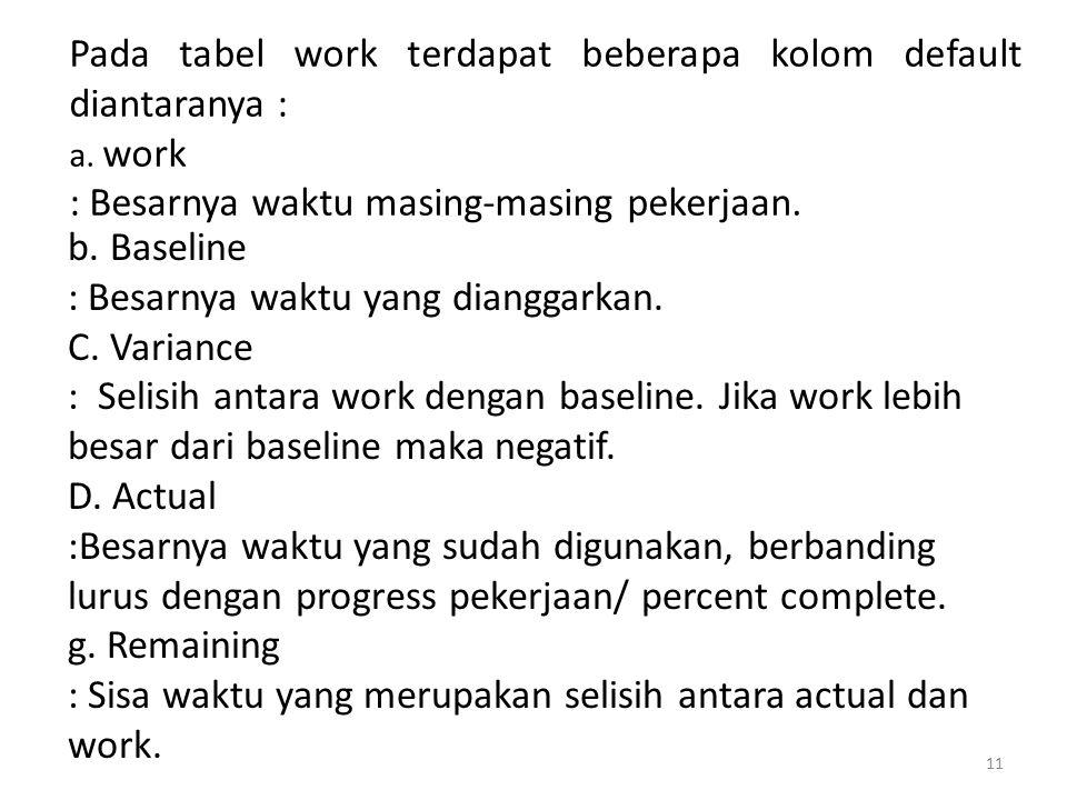 Pada tabel work terdapat beberapa kolom default diantaranya : a. work : Besarnya waktu masing-masing pekerjaan. 11 b. Baseline : Besarnya waktu yang d