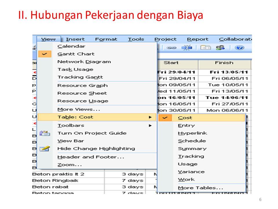 II. Hubungan Pekerjaan dengan Biaya 6