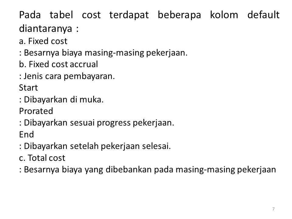 Pada tabel cost terdapat beberapa kolom default diantaranya : a. Fixed cost : Besarnya biaya masing-masing pekerjaan. b. Fixed cost accrual : Jenis ca