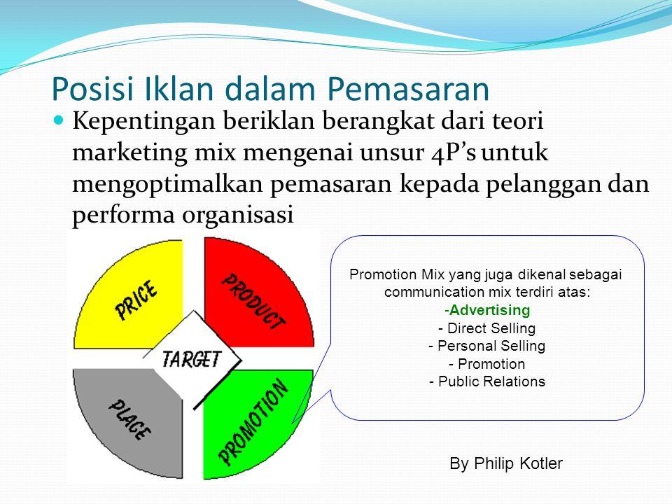 Posisi Iklan dalam Pemasaran Kepentingan beriklan berangkat dari teori marketing mix mengenai unsur 4P's untuk mengoptimalkan pemasaran kepada pelangg