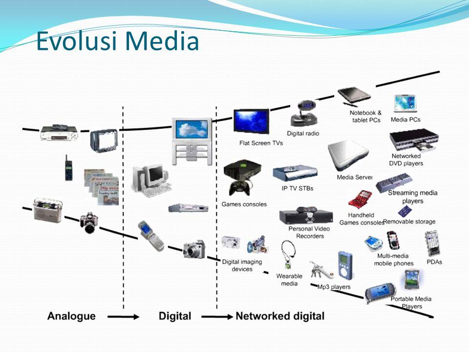 Evolusi Media