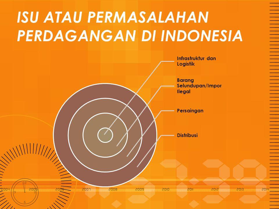 ISU ATAU PERMASALAHAN PERDAGANGAN DI INDONESIA Infrastruktur dan Logistik Barang Selundupan/Impor Ilegal Persaingan Distribusi