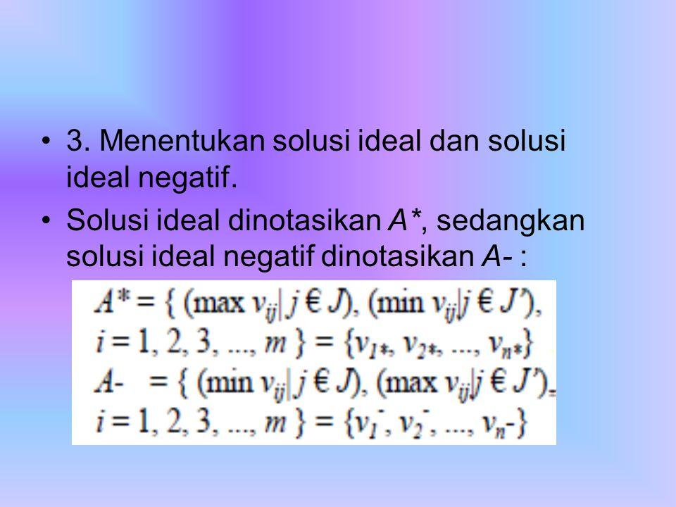 3.Menentukan solusi ideal dan solusi ideal negatif.
