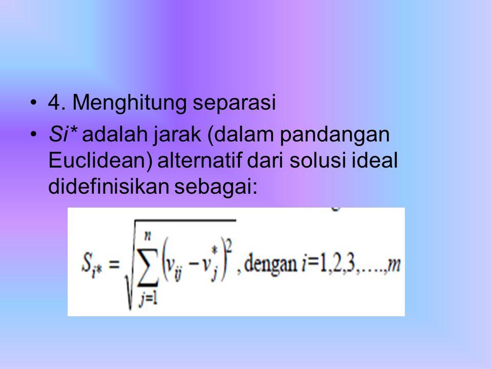 4. Menghitung separasi Si* adalah jarak (dalam pandangan Euclidean) alternatif dari solusi ideal didefinisikan sebagai: