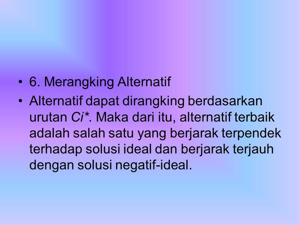 6.Merangking Alternatif Alternatif dapat dirangking berdasarkan urutan Ci*.