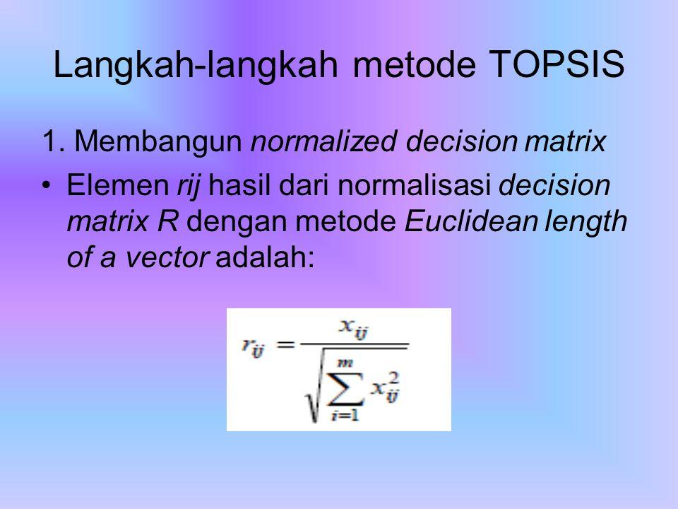 Langkah-langkah metode TOPSIS 1.