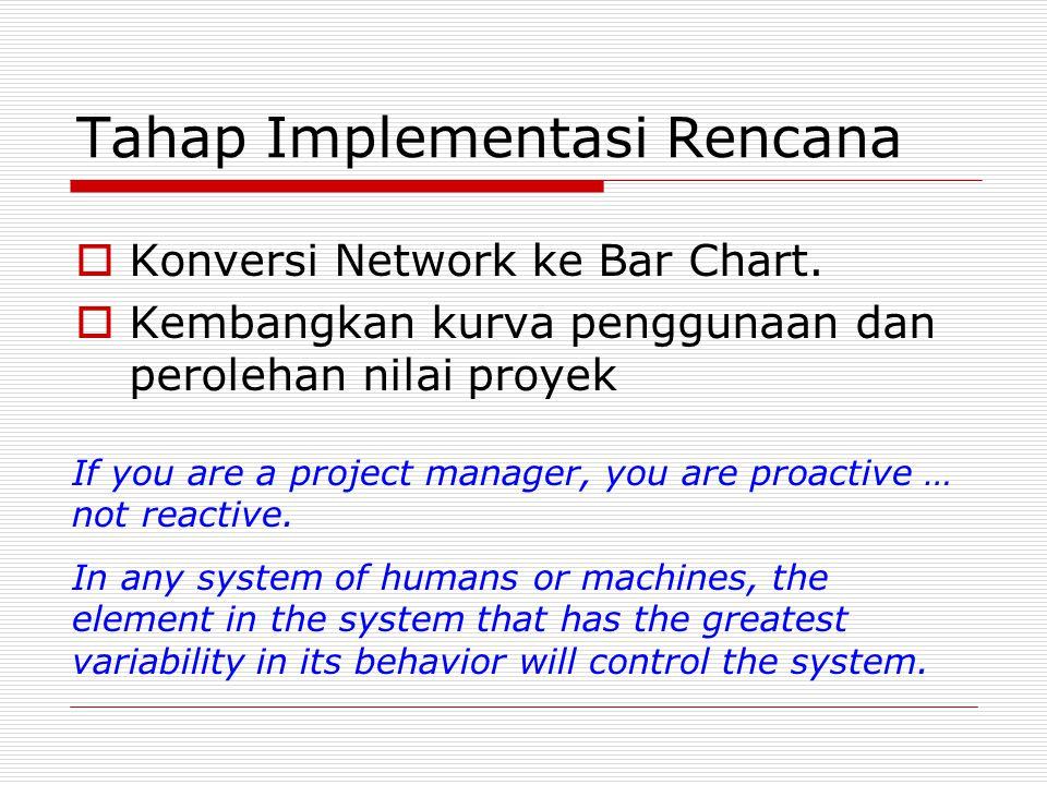 Tahap Implementasi Rencana  Konversi Network ke Bar Chart.  Kembangkan kurva penggunaan dan perolehan nilai proyek If you are a project manager, you