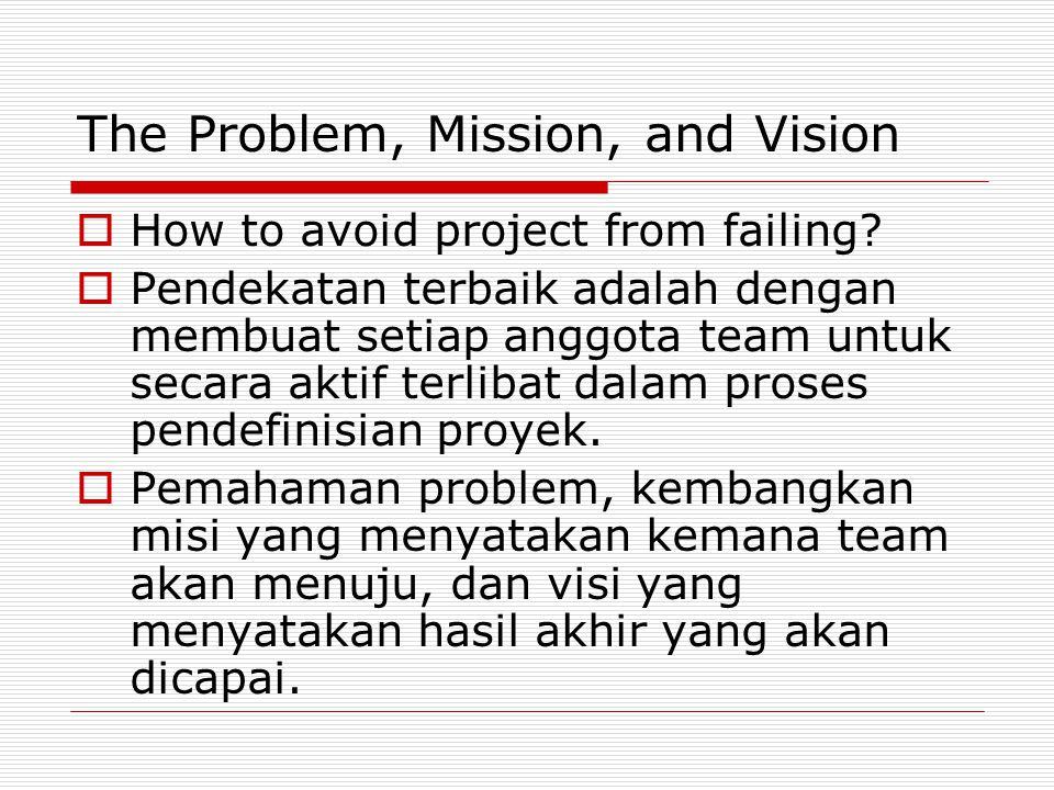 The Problem, Mission, and Vision  How to avoid project from failing?  Pendekatan terbaik adalah dengan membuat setiap anggota team untuk secara akti