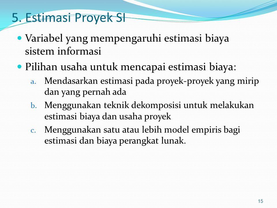 5. Estimasi Proyek SI Variabel yang mempengaruhi estimasi biaya sistem informasi Pilihan usaha untuk mencapai estimasi biaya: a. Mendasarkan estimasi