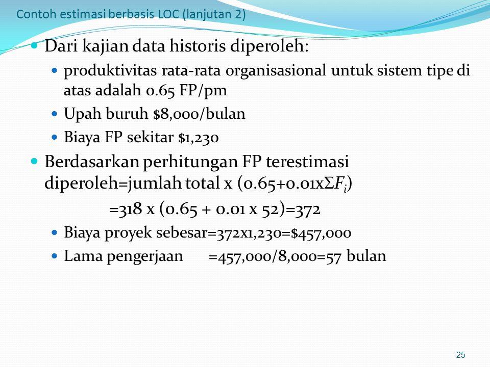 Contoh estimasi berbasis LOC (lanjutan 2) Dari kajian data historis diperoleh: produktivitas rata-rata organisasional untuk sistem tipe di atas adalah
