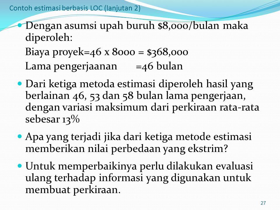 Contoh estimasi berbasis LOC (lanjutan 2) Dengan asumsi upah buruh $8,000/bulan maka diperoleh: Biaya proyek=46 x 8000 = $368,000 Lama pengerjaanan =4