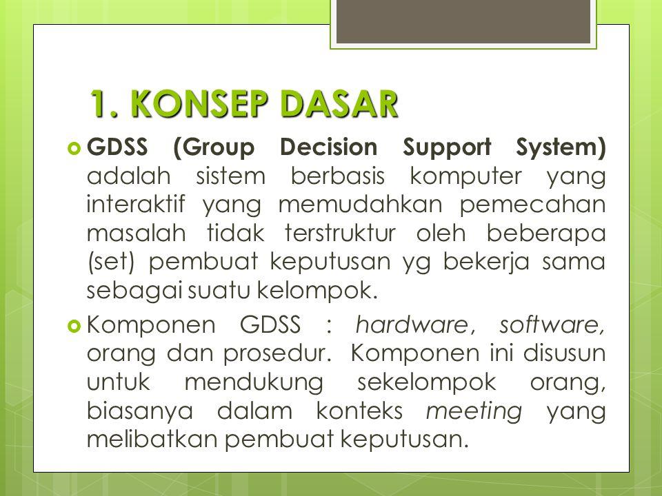 1. KONSEP DASAR  GDSS (Group Decision Support System) adalah sistem berbasis komputer yang interaktif yang memudahkan pemecahan masalah tidak terstru
