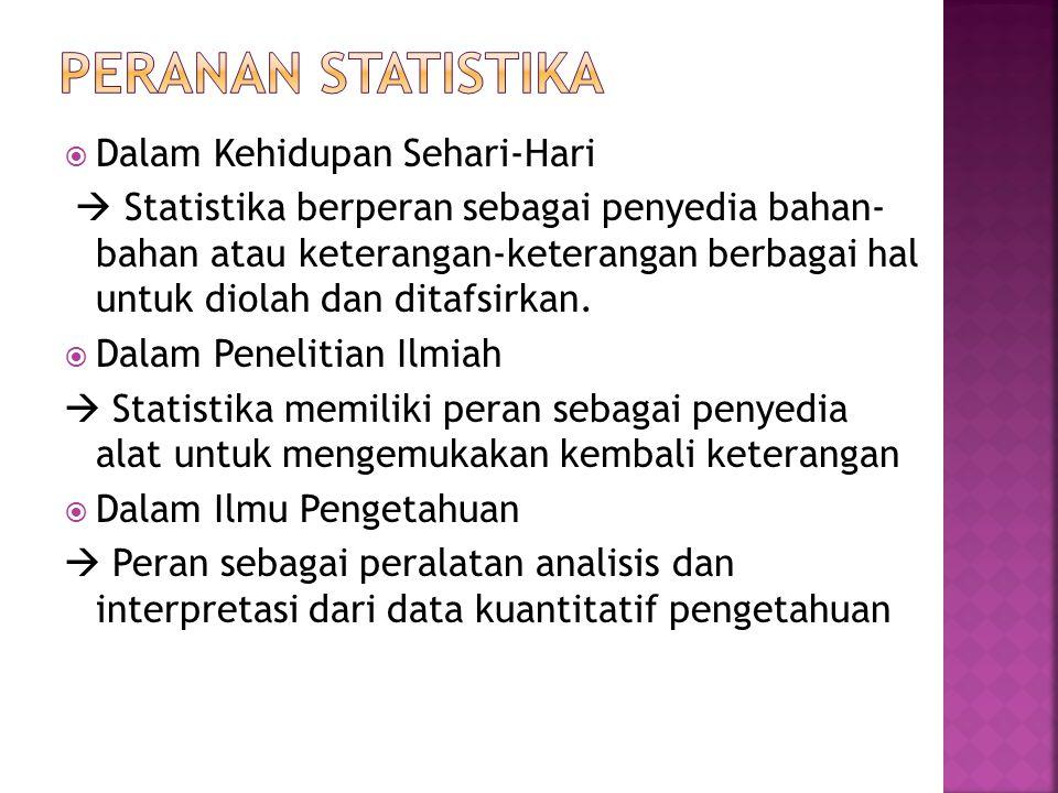  Dalam Kehidupan Sehari-Hari  Statistika berperan sebagai penyedia bahan- bahan atau keterangan-keterangan berbagai hal untuk diolah dan ditafsirkan