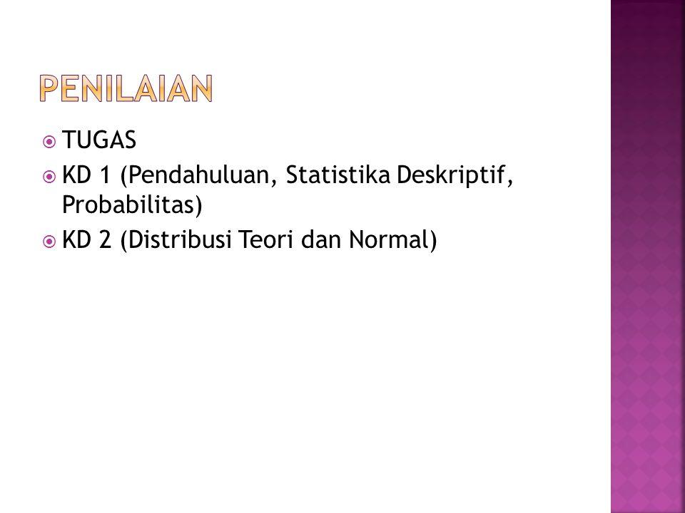  TUGAS  KD 1 (Pendahuluan, Statistika Deskriptif, Probabilitas)  KD 2 (Distribusi Teori dan Normal)