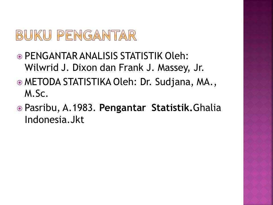  PENGANTAR ANALISIS STATISTIK Oleh: Wilwrid J. Dixon dan Frank J. Massey, Jr.  METODA STATISTIKA Oleh: Dr. Sudjana, MA., M.Sc.  Pasribu, A.1983. Pe
