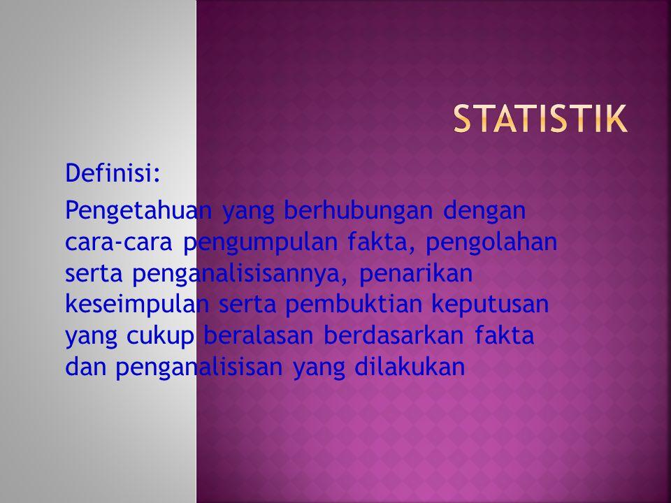  Statistika adalah metode untuk mengumpulkan, mengolah dan menyajikan serta mengintepretasikan data yang berwujud angka-angka (Croxton dan Cowden)  Komponen Unsur Dalam Statistika: 1.
