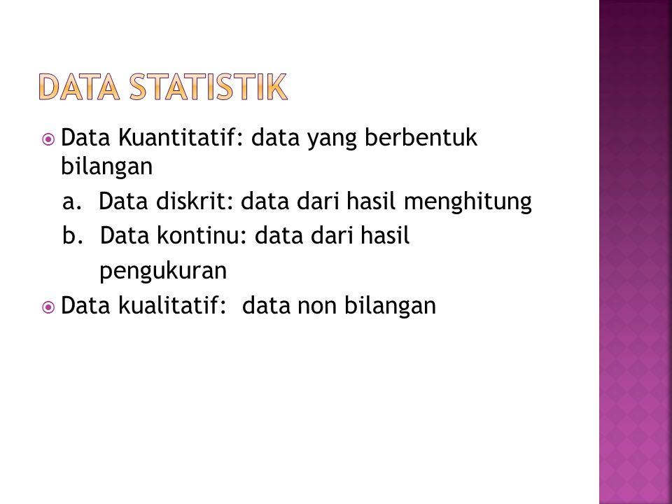  Data Kuantitatif: data yang berbentuk bilangan a. Data diskrit: data dari hasil menghitung b. Data kontinu: data dari hasil pengukuran  Data kualit