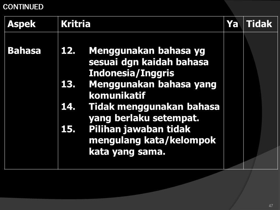 CONTINUED AspekKritriaYaTidak Bahasa12.Menggunakan bahasa yg sesuai dgn kaidah bahasa Indonesia/Inggris 13.Menggunakan bahasa yang komunikatif 14.Tidak menggunakan bahasa yang berlaku setempat.