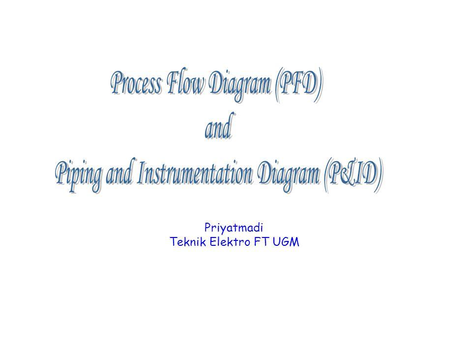 priyatmadi2 What is a Process Flow Diagram?