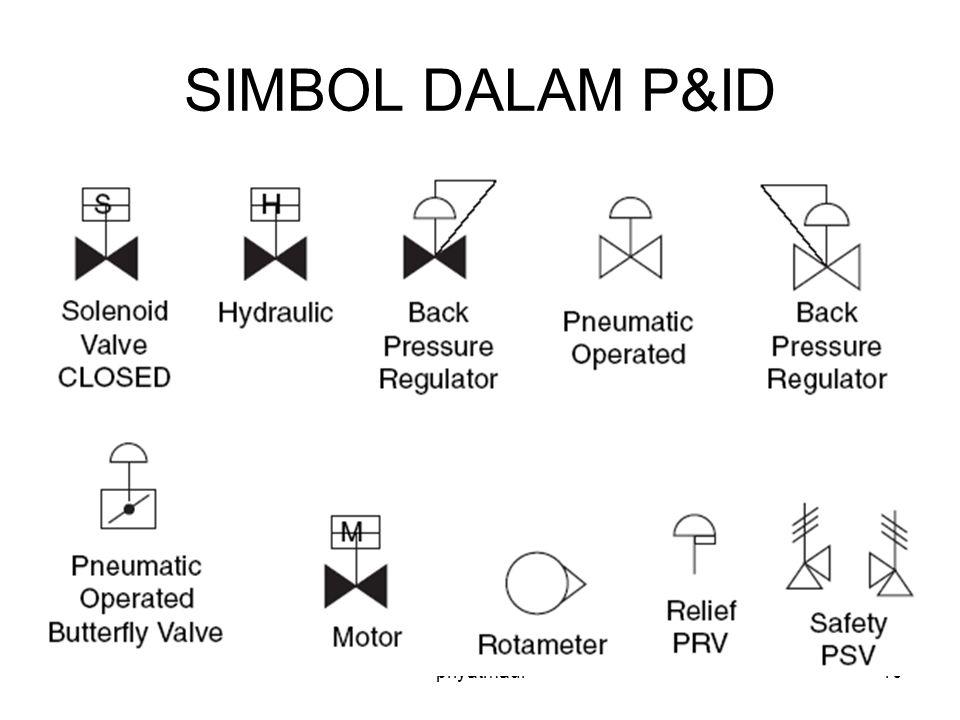priyatmadi10 SIMBOL DALAM P&ID