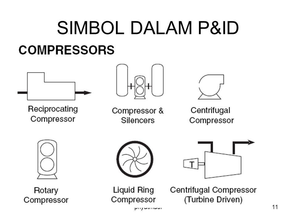 priyatmadi11 SIMBOL DALAM P&ID