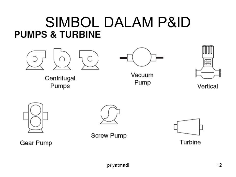 priyatmadi12 SIMBOL DALAM P&ID