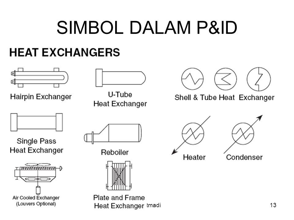 priyatmadi13 SIMBOL DALAM P&ID
