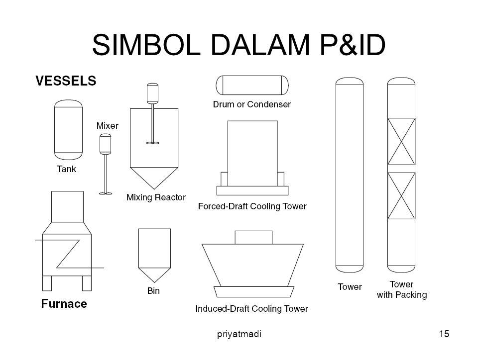 priyatmadi15 SIMBOL DALAM P&ID