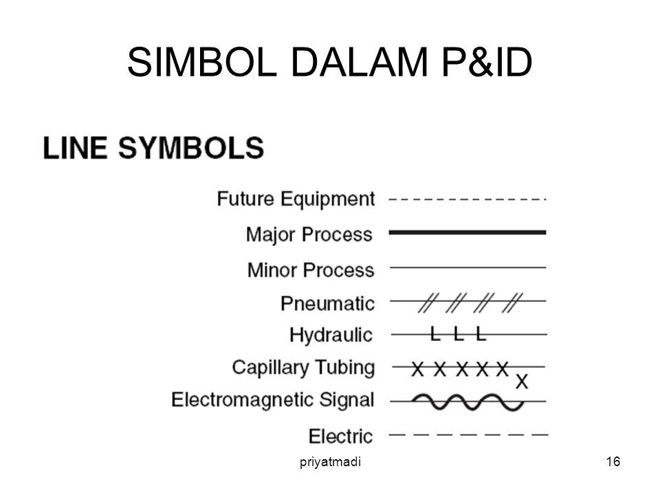 priyatmadi16 SIMBOL DALAM P&ID