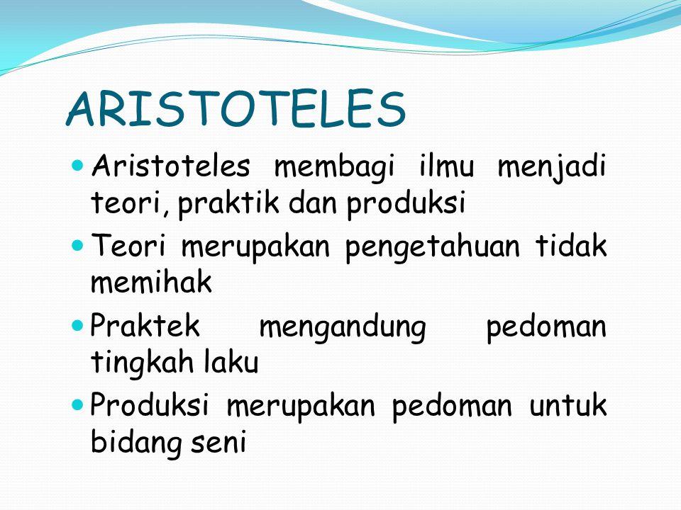 ARISTOTELES Aristoteles membagi ilmu menjadi teori, praktik dan produksi Teori merupakan pengetahuan tidak memihak Praktek mengandung pedoman tingkah laku Produksi merupakan pedoman untuk bidang seni