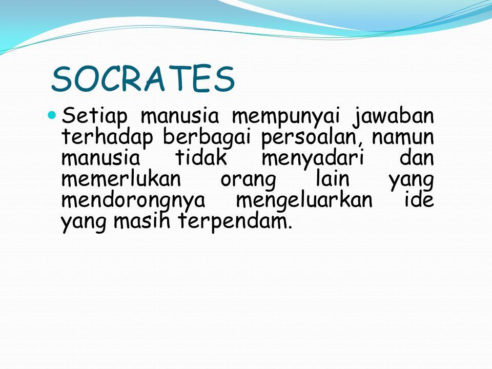 SOCRATES Setiap manusia mempunyai jawaban terhadap berbagai persoalan, namun manusia tidak menyadari dan memerlukan orang lain yang mendorongnya mengeluarkan ide yang masih terpendam.