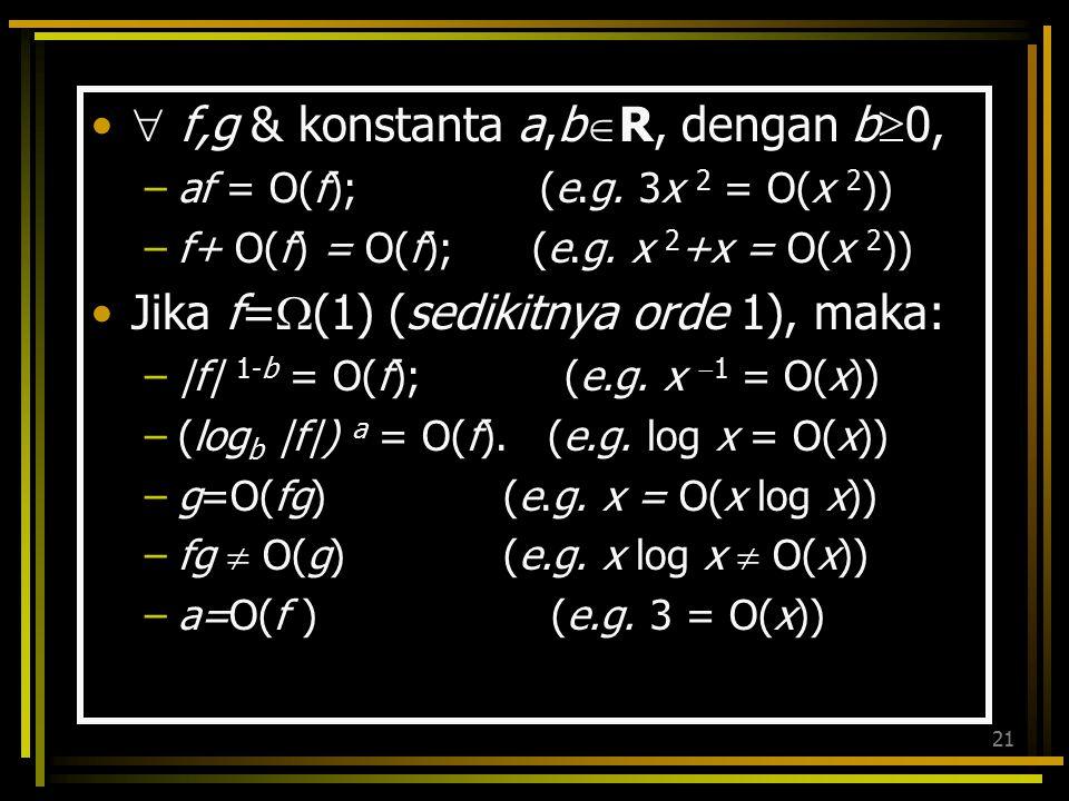 20 Sifat-sifat Big-oh: Big-oh, sebagai relasi bersifat transitif: f  O(g)  g  O(h)  f  O(h) Jika g  O(f) dan h  O(f), maka g+h  O(f)  c > 0,
