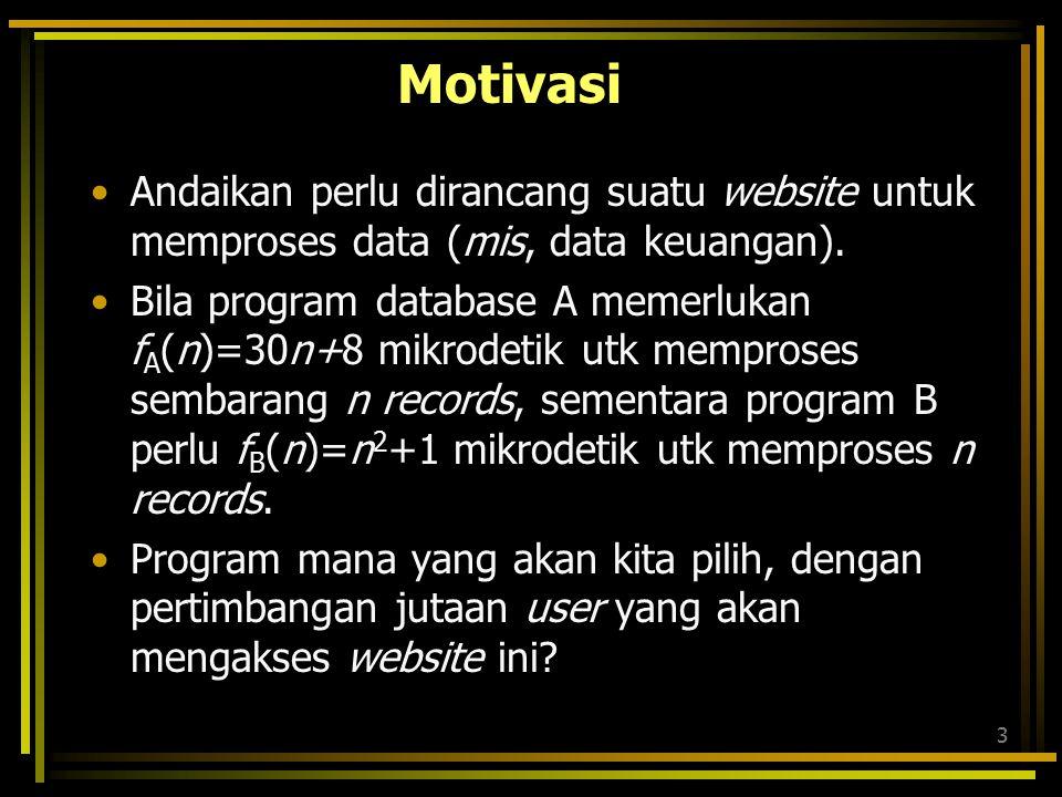 3 Motivasi Andaikan perlu dirancang suatu website untuk memproses data (mis, data keuangan).