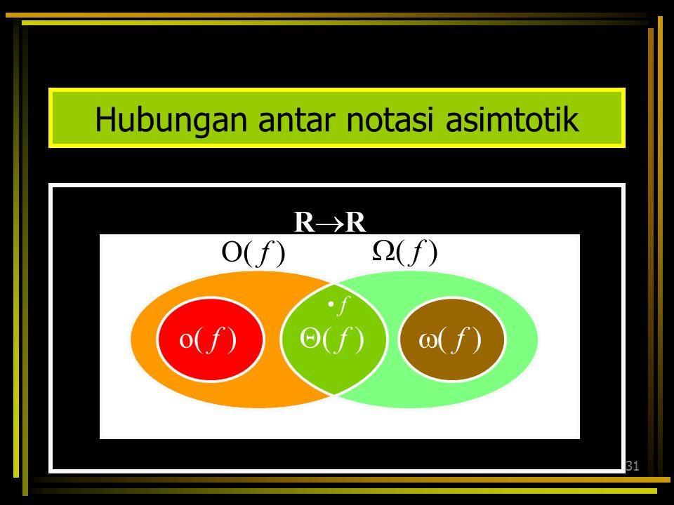 30 Contoh: tetapi ω (Little OMEGA)  (g) = {f ;  c>0  n 0  x> n 0 : |cg(x)| 0  n 0  x> n 0 : |cg(x)| < |f(x)|}  (g)   (g)   (g) adalah fungs