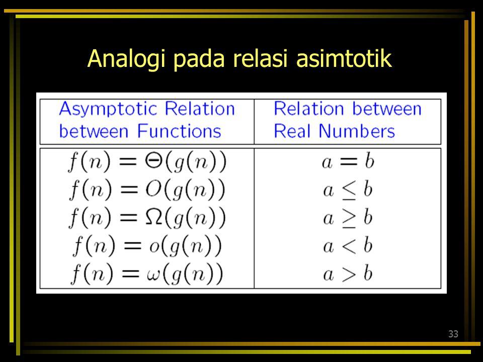 32 Definisi-definisi orde pertumbuhan,  g:R  R O(g) :  {f ;  c>0,  n 0  x>n 0 |f(x)| < |cg(x)|} o(g) :  {f ;  c>0  n 0  x>n 0 |f(x)| < |cg(x
