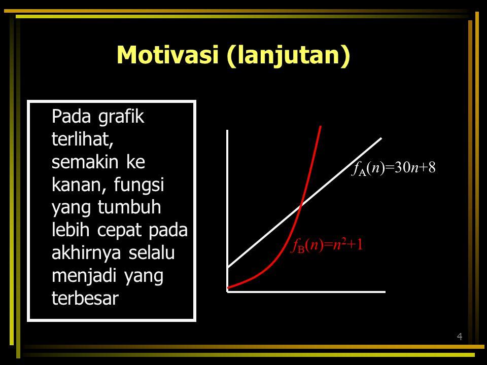 4 Motivasi (lanjutan) f A (n)=30n+8 f B (n)=n 2 +1 Pada grafik terlihat, semakin ke kanan, fungsi yang tumbuh lebih cepat pada akhirnya selalu menjadi yang terbesar