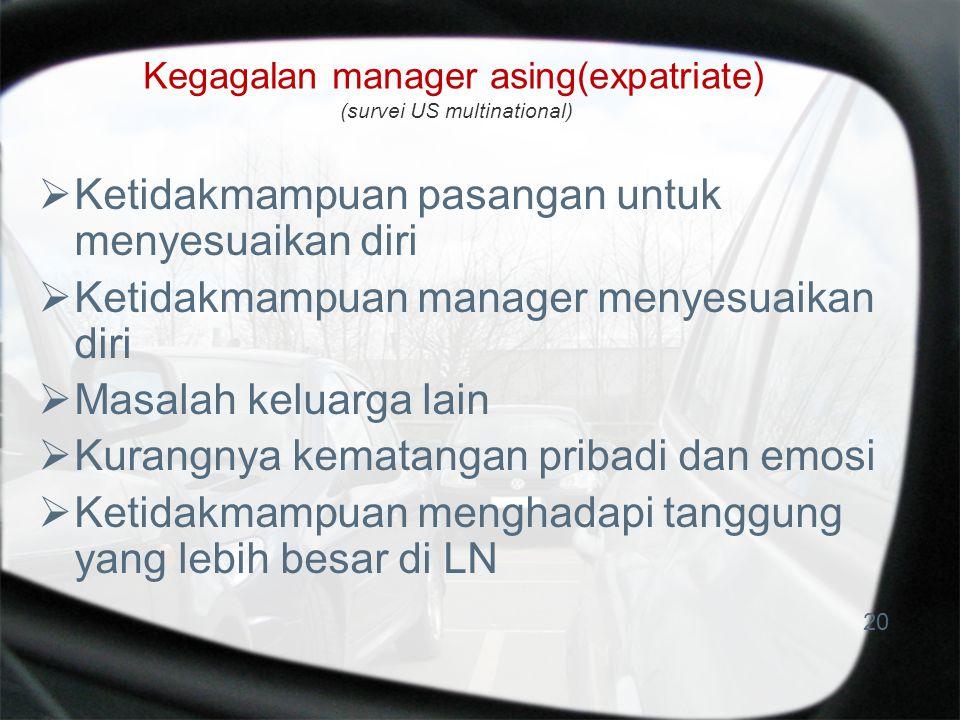 Kegagalan manager asing(expatriate) (survei US multinational)  Ketidakmampuan pasangan untuk menyesuaikan diri  Ketidakmampuan manager menyesuaikan diri  Masalah keluarga lain  Kurangnya kematangan pribadi dan emosi  Ketidakmampuan menghadapi tanggung yang lebih besar di LN 20