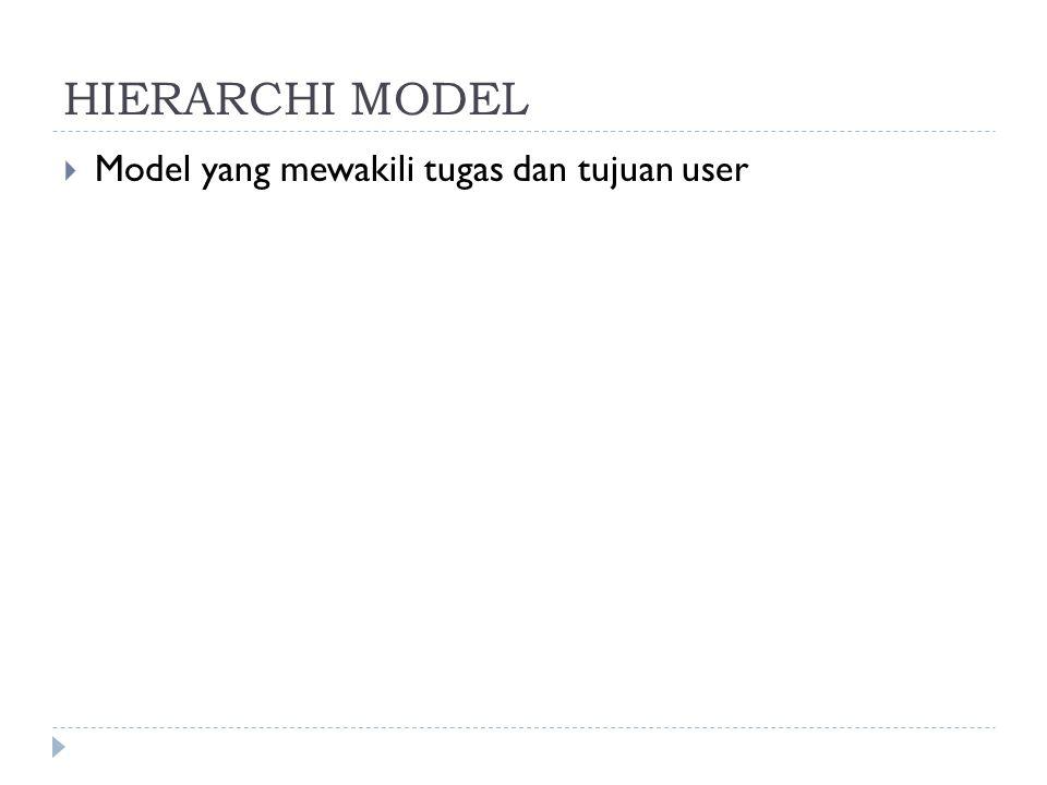 HIERARCHI MODEL  Model yang mewakili tugas dan tujuan user